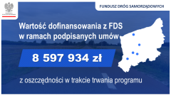 8,6 mln zł na drogi gminne i powiatowe