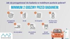Dodatkowe izolatorium w województwie i trzeci punkt pobrań w Szczecinie