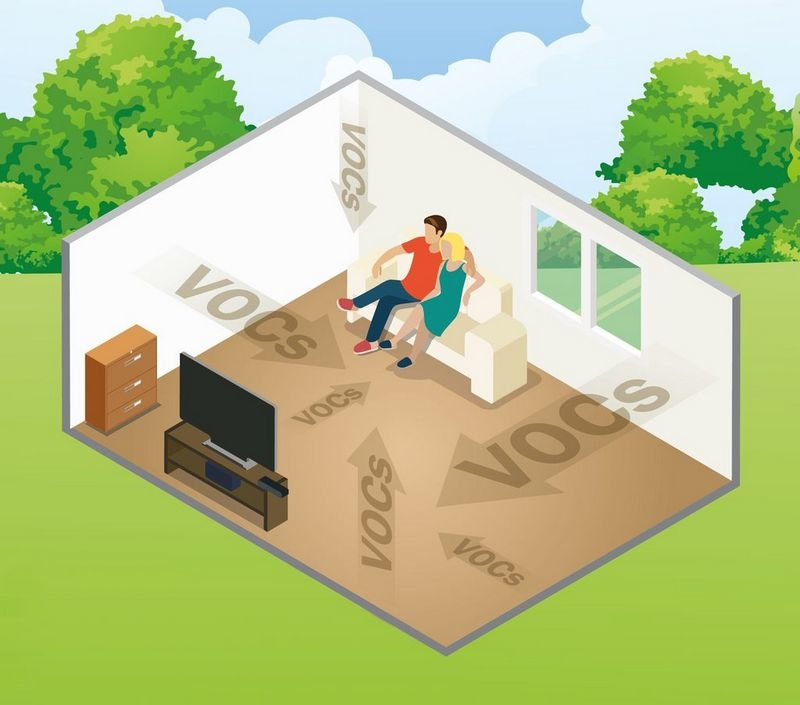 Oddychaj spokojnie w domowych wnętrzach