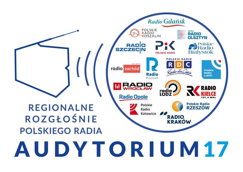 ROZGŁOŚNIE REGIONALNE POLSKIEGO RADIA I POLSKIE RADIO S.A. tworzą Związek…
