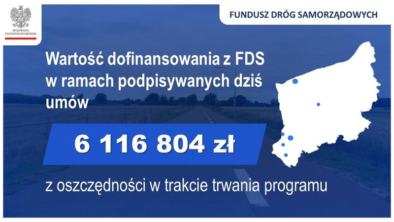 Umowy na dofinansowanie 6 inwestycji drogowych podpisał dziś wojewoda zachodniopomorski Tomasz Hinc. Kwota w łącznej wysokości blisko 6 mln 117 tys. zł z rządowego Funduszu Dróg Samorządowych trafi do 4 gmin i 2 powiatów na Pomorzu Zachodnim.